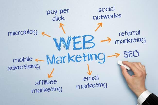 Web Marketing Uscreen