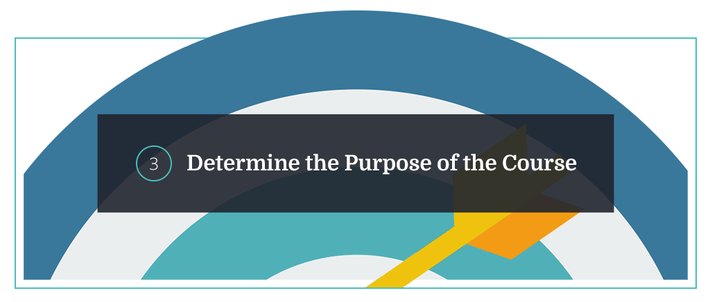 3. Determine the Purpose of the Course