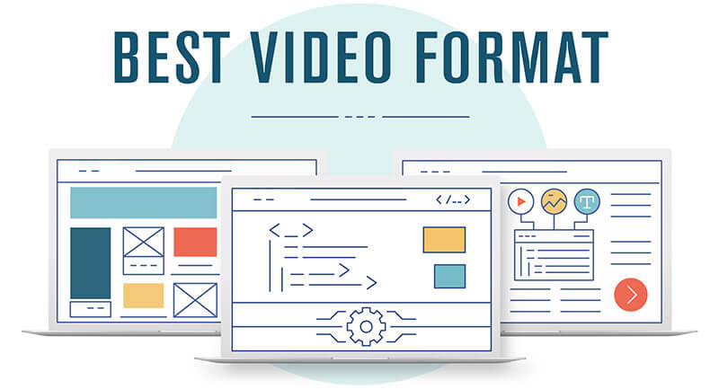 best video file format