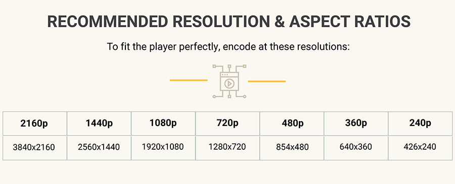 Recommended video resolution and aspect ratios