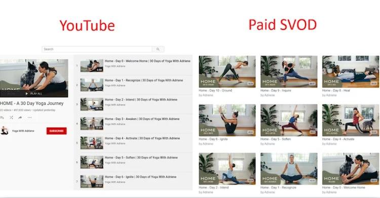 Yoga with Adriene YouTube vs SVOD content comparison