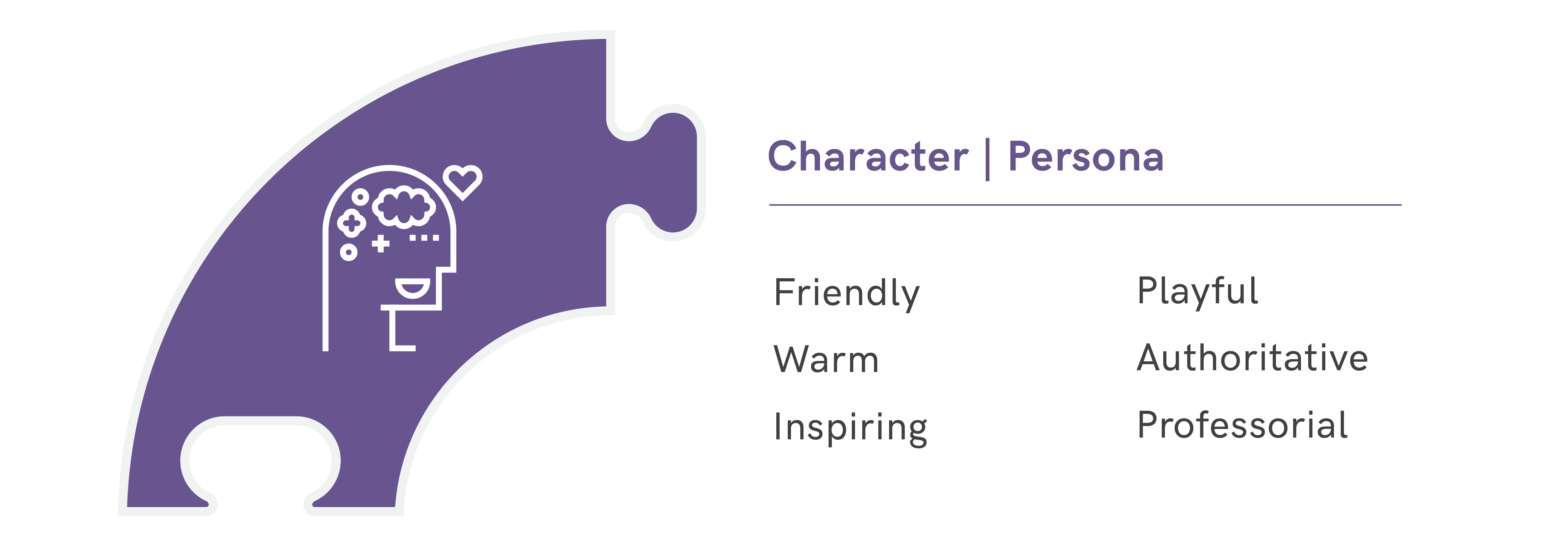 brand character persona