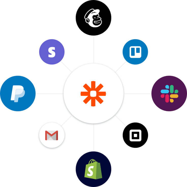 Uscreen integration with Zapier