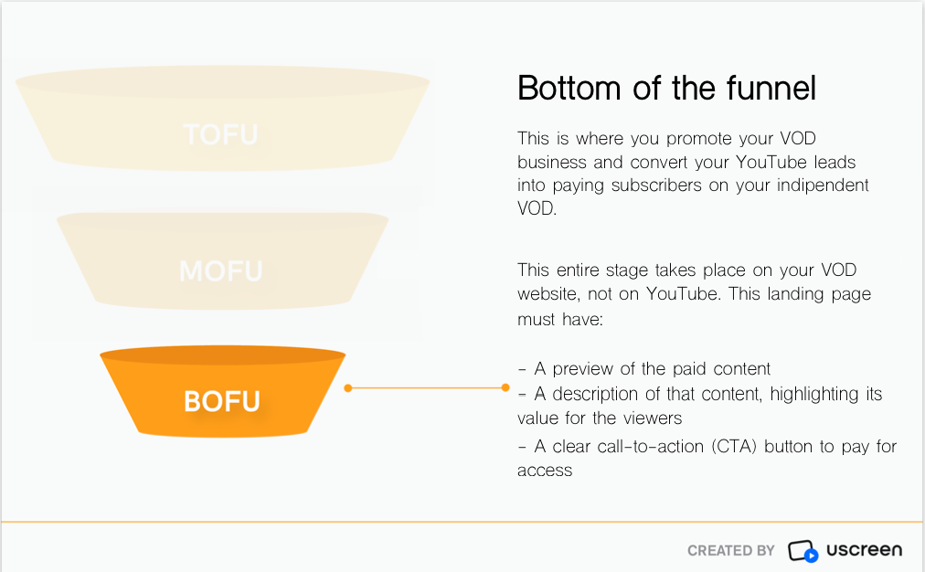 BOFU - YouTube VOD Marketing Funnel