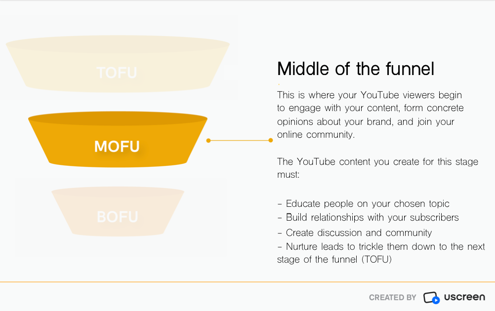 MOFU - YouTube VOD Marketing Funnel