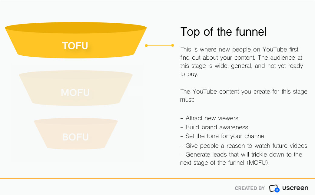 TOFU - YouTube VOD Marketing Funnel