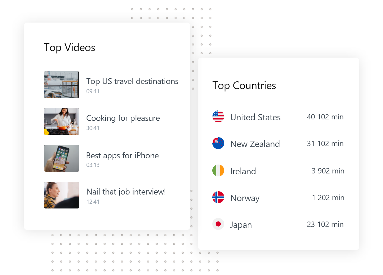 countries for video cms page fixed