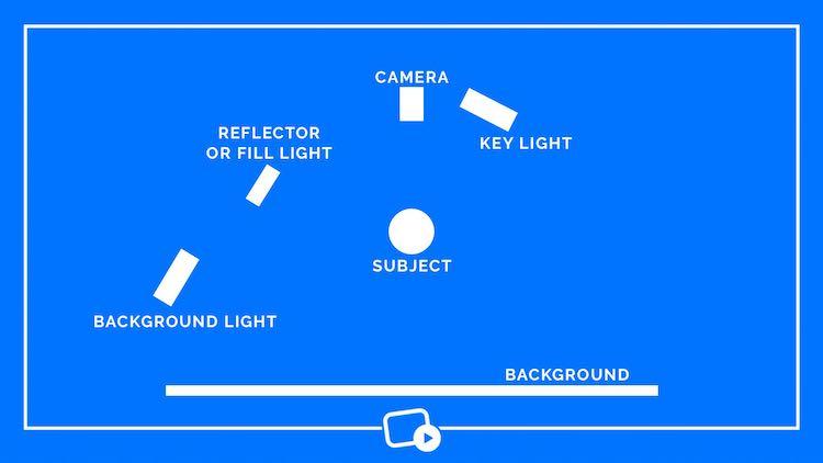Light Diagram4