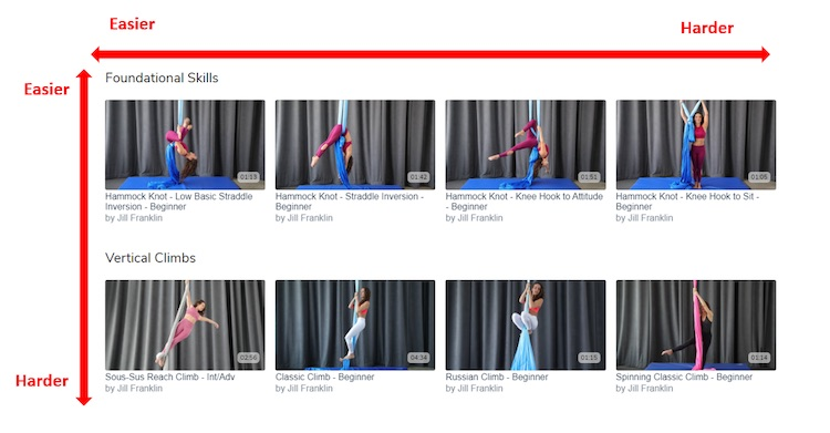 Aerial Physique TV video intensity levels