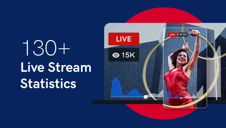 Top 130+ live stream statistics