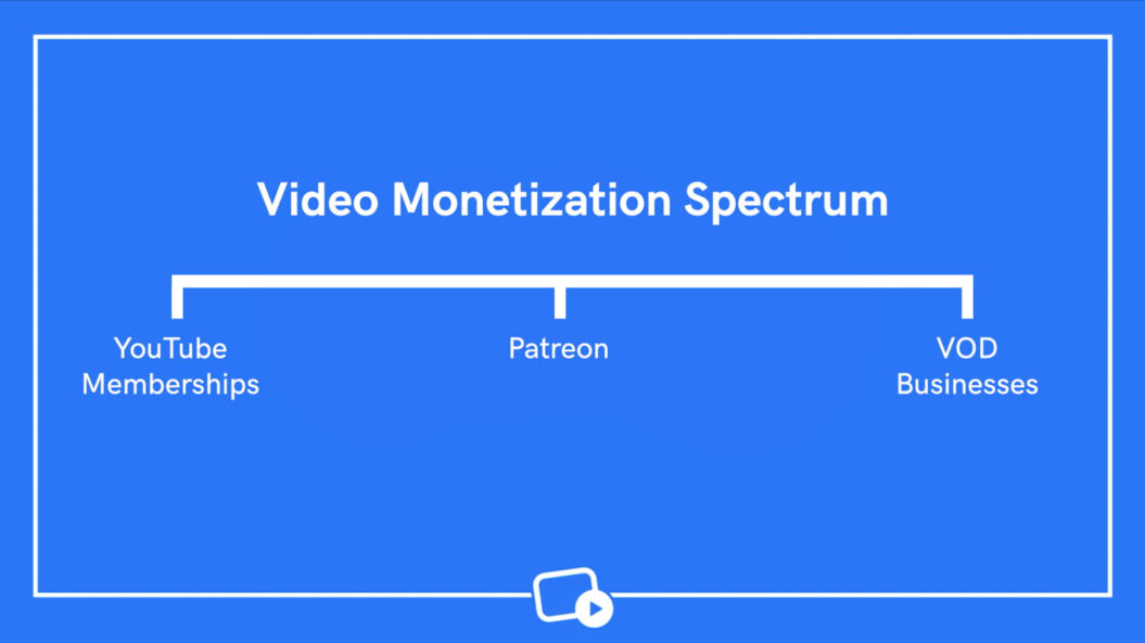 video monetization spectrum Uscreen infographic