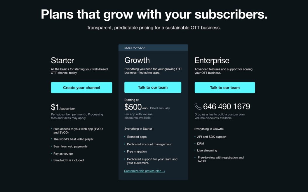 vimeo ott pricing
