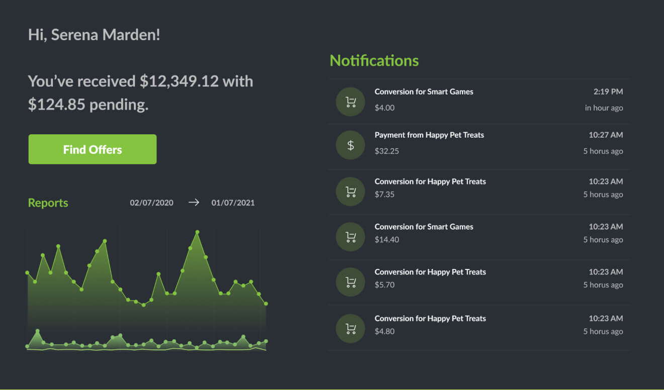 affiliate marketing dashboard