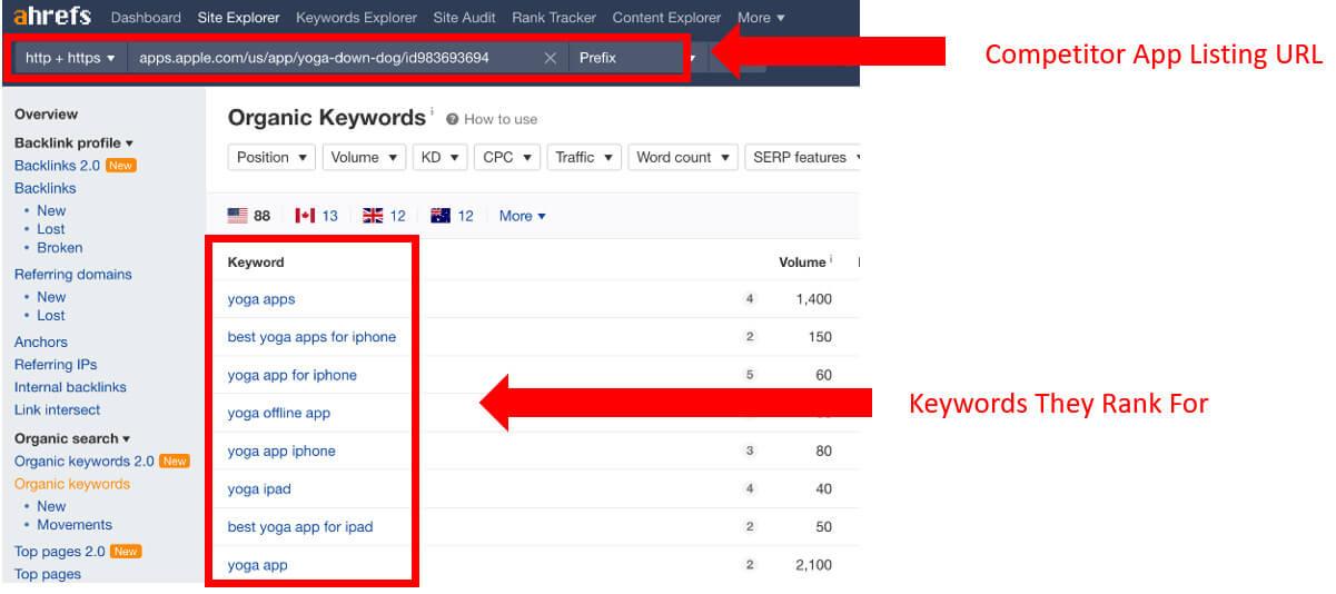 ahrefs relevant keywords search ranking