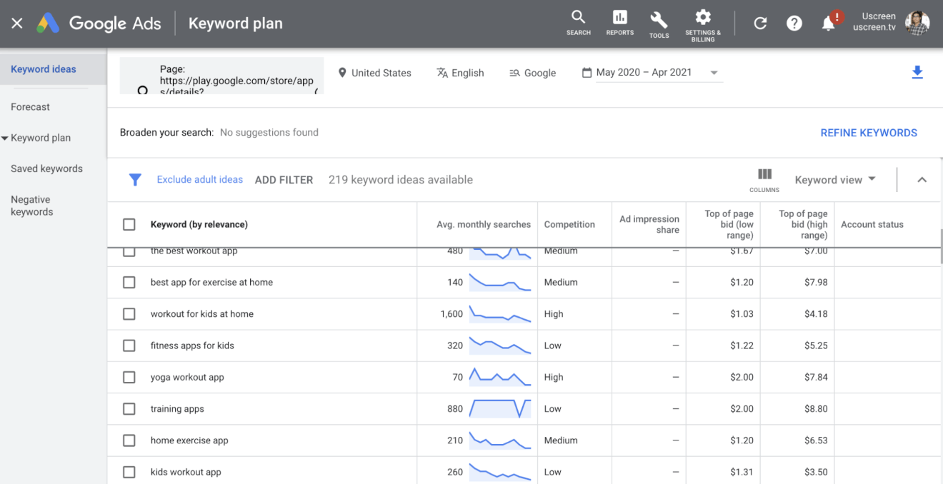 google ads keyword rankings dashboard