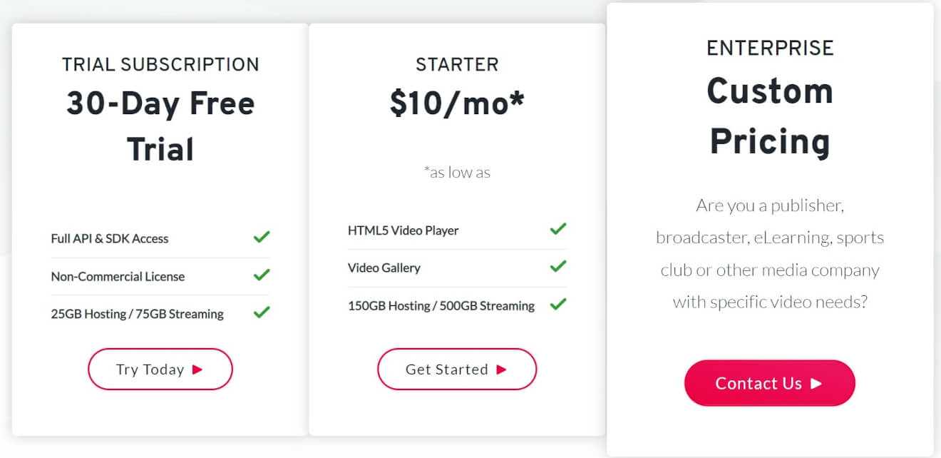 vod solution jw player pricing