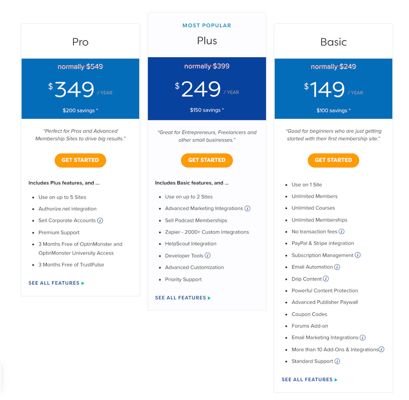 memberpress pricing and membership features
