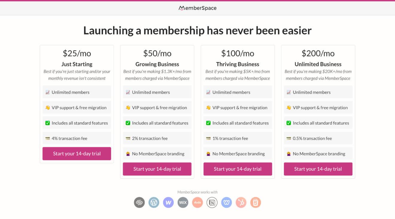 memberspace membership levels