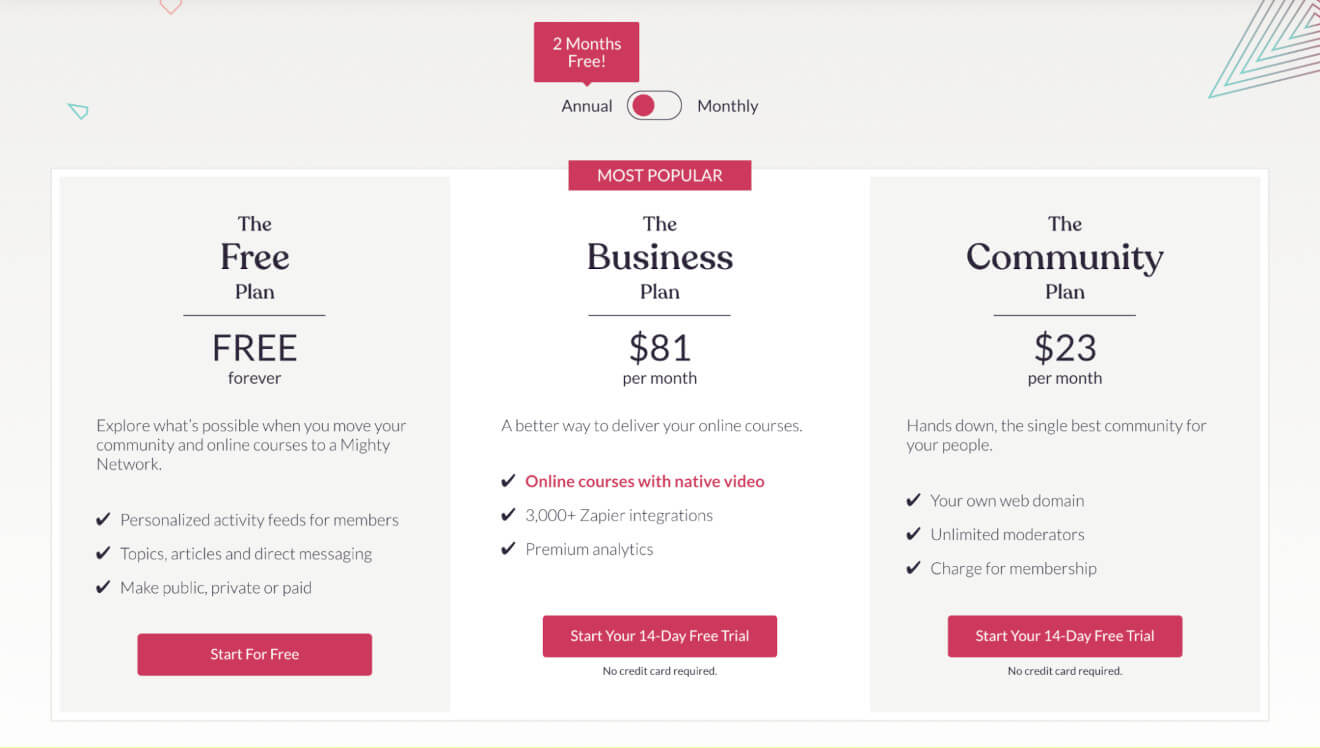 mighty network membership features and pricing