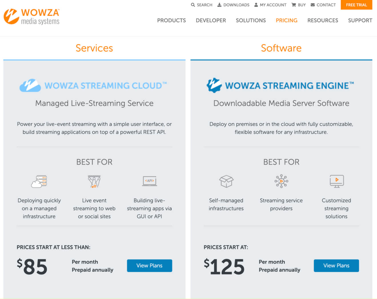 wowza vod streaming prices