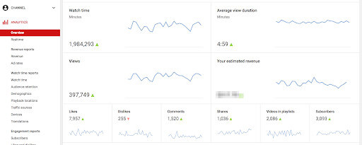 youtube channel analytics homepage