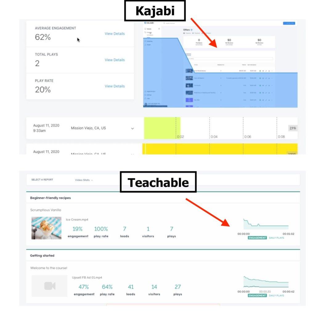 data analytics teachable kajabi