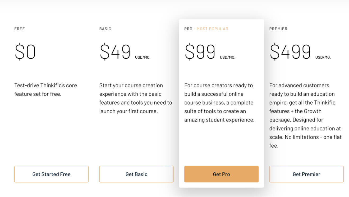 thinkific pricing