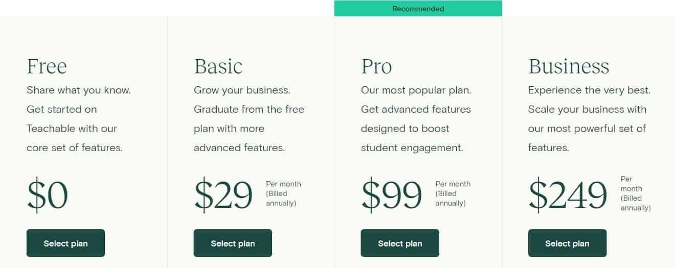 teachable pricing